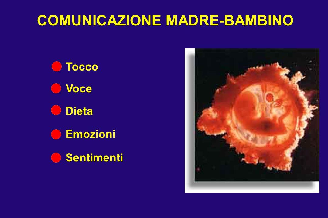 COMUNICAZIONE MADRE-BAMBINO Tocco Voce Dieta Emozioni Sentimenti