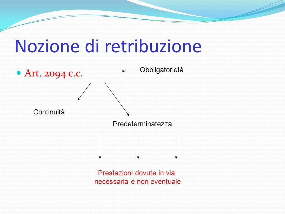 Nozione di retribuzione Art. 2094 c.c. Obbligatorietà Continuità Predeterminatezza Prestazioni dovute in via necessaria e non eventuale