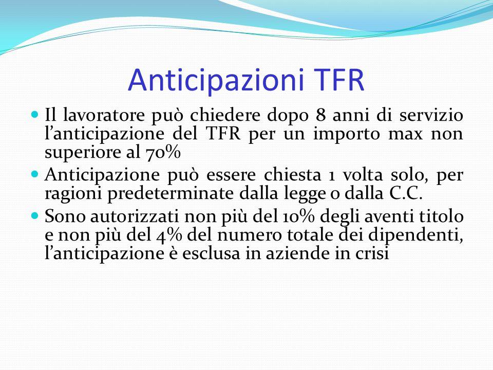 Anticipazioni TFR Il lavoratore può chiedere dopo 8 anni di servizio l'anticipazione del TFR per un importo max non superiore al 70% Anticipazione può essere chiesta 1 volta solo, per ragioni predeterminate dalla legge o dalla C.C.