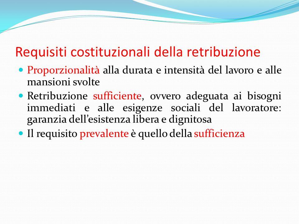 Requisiti costituzionali della retribuzione Proporzionalità alla durata e intensità del lavoro e alle mansioni svolte Retribuzione sufficiente, ovvero