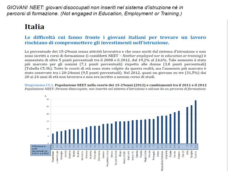 GIOVANI NEET: giovani disoccupati non inseriti nel sistema d'istruzione né in percorsi di formazione.