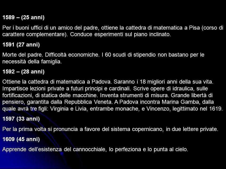 1589 – (25 anni) Per i buoni uffici di un amico del padre, ottiene la cattedra di matematica a Pisa (corso di carattere complementare). Conduce esperi