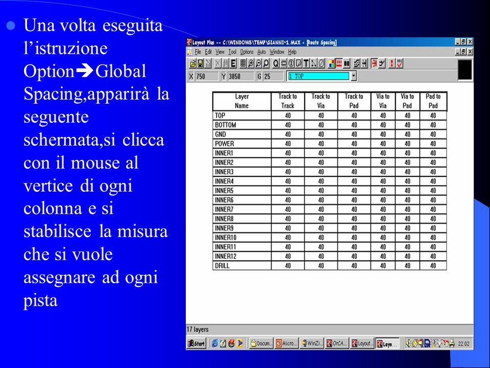 Una volta eseguita l'istruzione Option  Global Spacing,apparirà la seguente schermata,si clicca con il mouse al vertice di ogni colonna e si stabilisce la misura che si vuole assegnare ad ogni pista