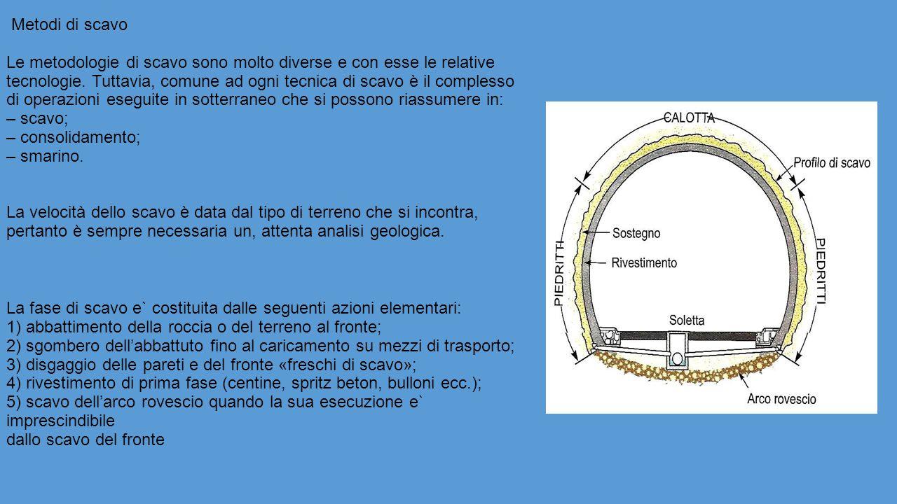 Metodi di scavo Le metodologie di scavo sono molto diverse e con esse le relative tecnologie.