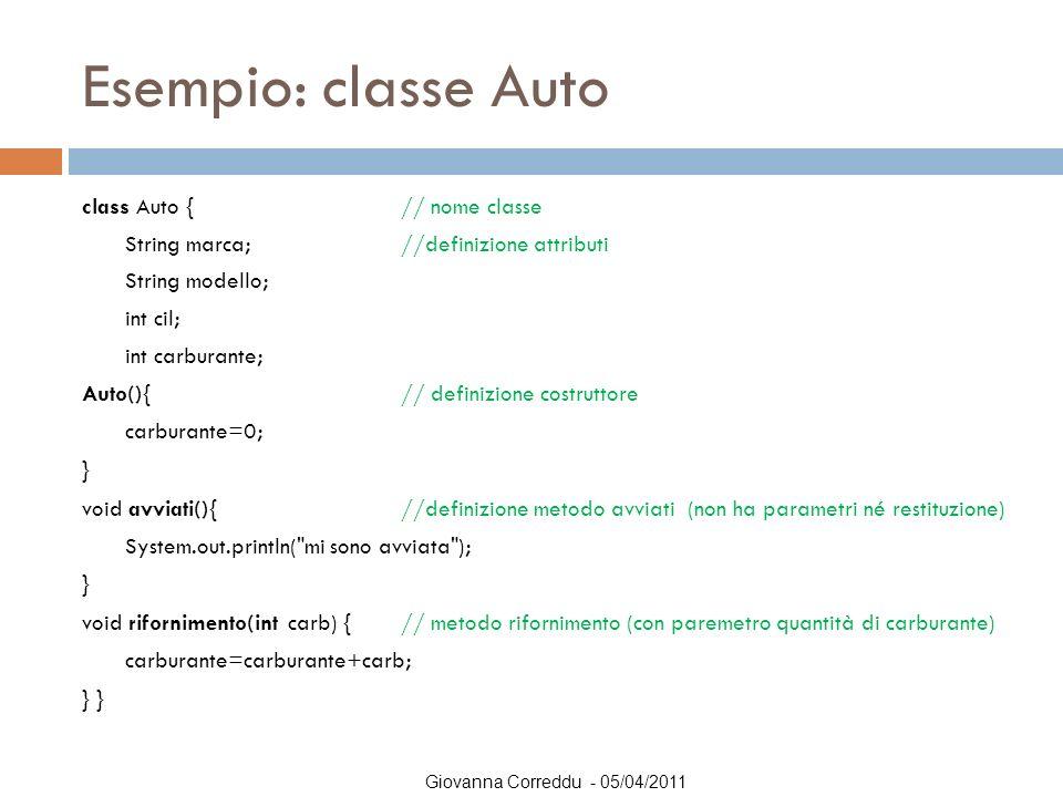 Giovanna Correddu - 05/04/2011 Esempio: classe Auto class Auto { // nome classe String marca; //definizione attributi String modello; int cil; int car