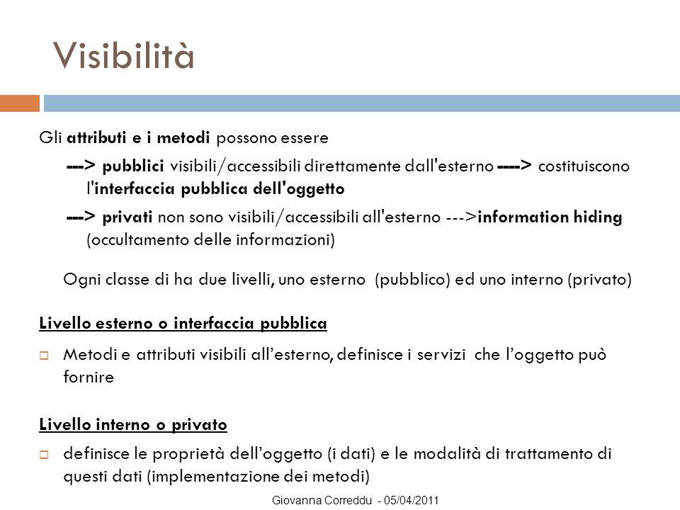 Giovanna Correddu - 05/04/2011 Visibilità Gli attributi e i metodi possono essere ---> pubblici visibili/accessibili direttamente dall'esterno ----> c
