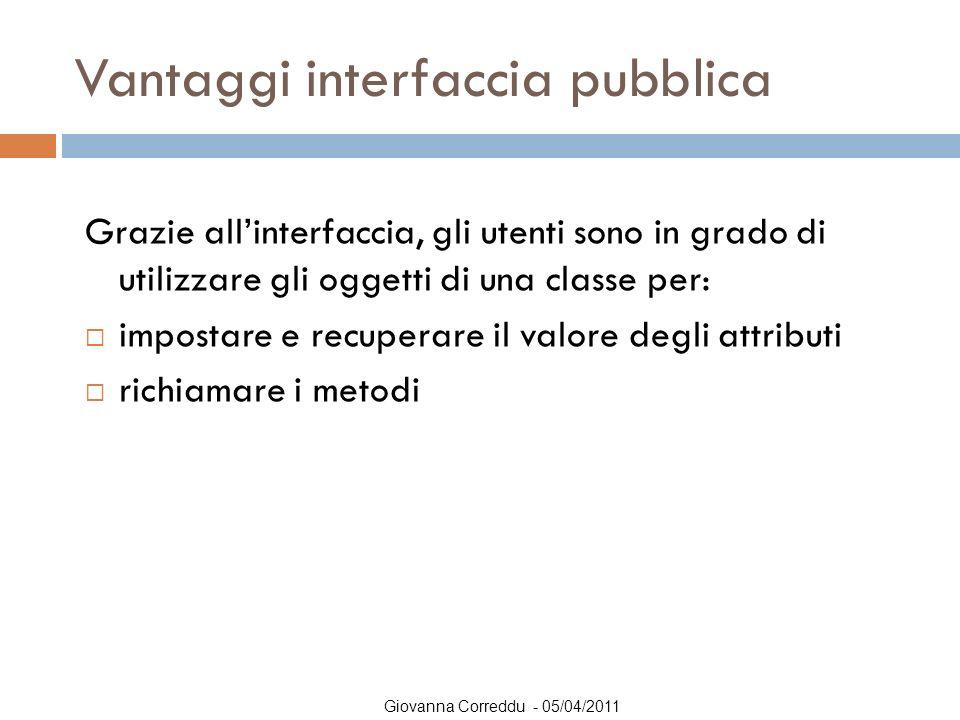 Giovanna Correddu - 05/04/2011 Vantaggi interfaccia pubblica Grazie all'interfaccia, gli utenti sono in grado di utilizzare gli oggetti di una classe