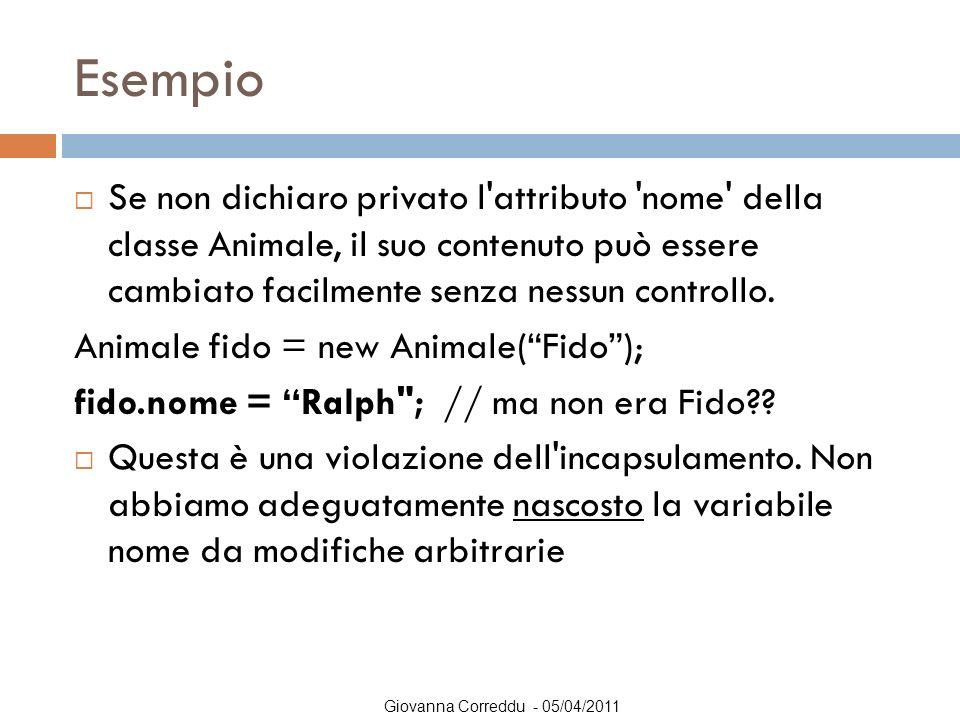 Giovanna Correddu - 05/04/2011 Esempio  Se non dichiaro privato l'attributo 'nome' della classe Animale, il suo contenuto può essere cambiato facilme