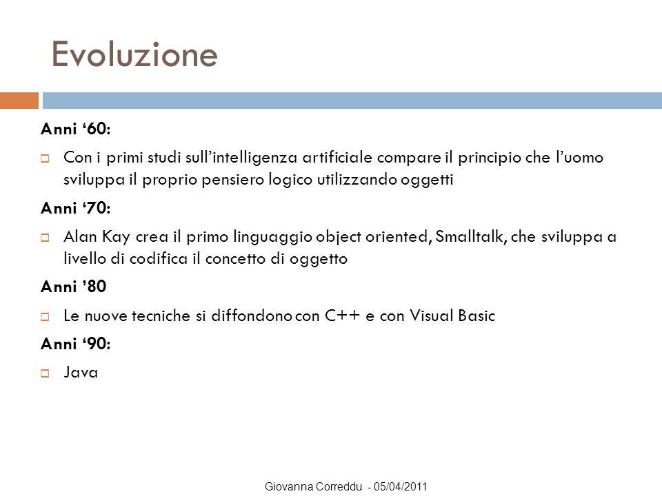 Giovanna Correddu - 05/04/2011 Implementazione e segnatura  L implementazione dei metodi, ovvero il loro codice, è sempre nascosta; può essere visibile solo l interfaccia, ovvero la firma o segnatura (la definizione).