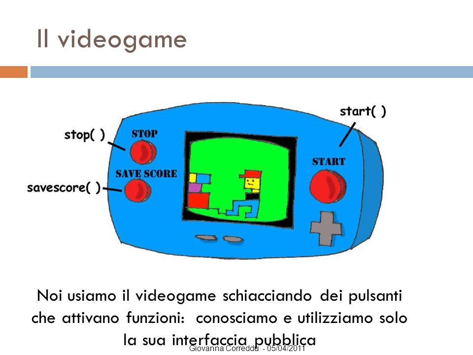 Giovanna Correddu - 05/04/2011 Il videogame Noi usiamo il videogame schiacciando dei pulsanti che attivano funzioni: conosciamo e utilizziamo solo la