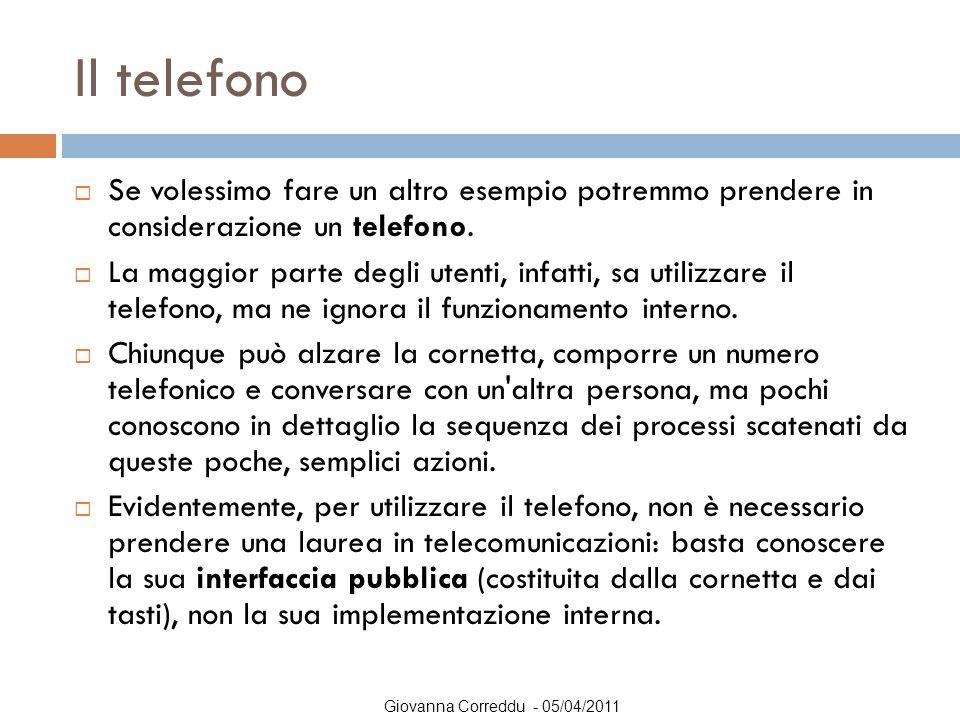 Giovanna Correddu - 05/04/2011 Il telefono  Se volessimo fare un altro esempio potremmo prendere in considerazione un telefono.  La maggior parte de