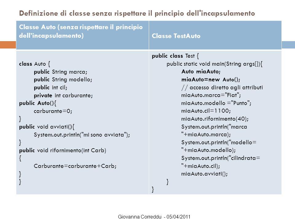 Giovanna Correddu - 05/04/2011 Definizione di classe senza rispettare il principio dell'incapsulamento Classe Auto (senza rispettare il principio dell