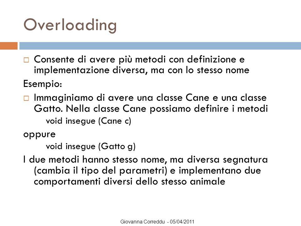 Giovanna Correddu - 05/04/2011 Overloading  Consente di avere più metodi con definizione e implementazione diversa, ma con lo stesso nome Esempio: 