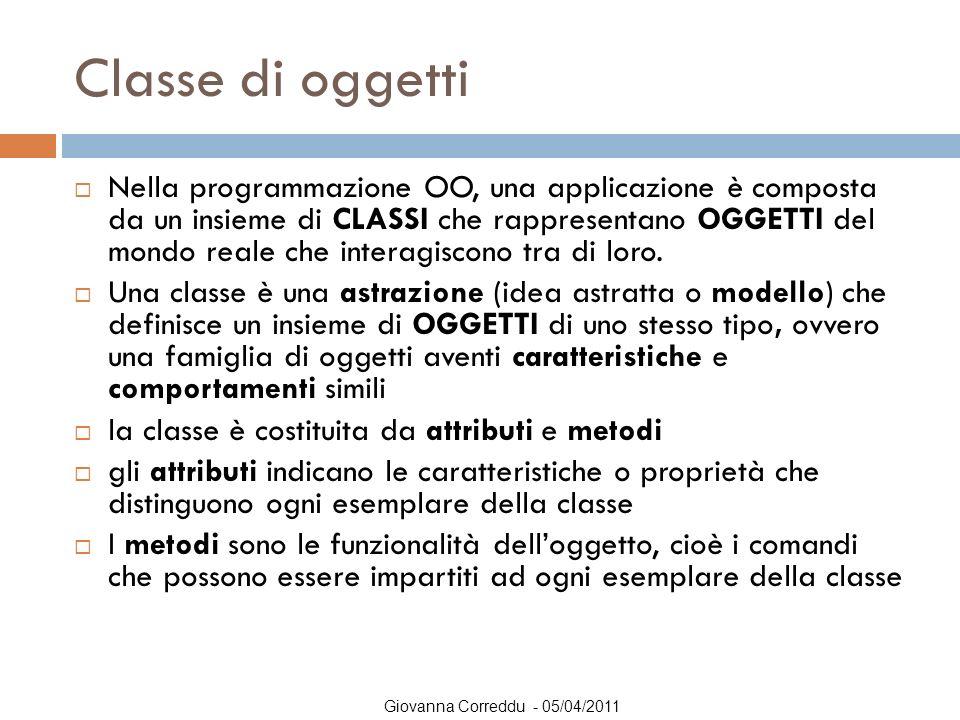 Giovanna Correddu - 05/04/2011 Classe di oggetti  Nella programmazione OO, una applicazione è composta da un insieme di CLASSI che rappresentano OGGE