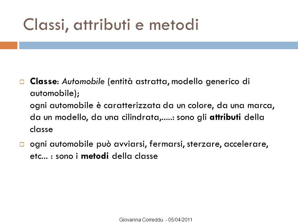 Giovanna Correddu - 05/04/2011 Creare istanze La seguente classe TestAuto crea un'istanza di auto e testa alcuni metodi public class TestAuto { public static void main(String args[]){ Auto miaAuto; // dichiarazione riferimento ad Auto miaAuto=new Auto (); //creazione istanza miaAuto.marca= Fiat ; // accede agli attributi utilizzando il riferimento miaAuto.modello = Punto ; miaAuto.cil=1100; miaAuto.rifornimento(40); //chiama il metodo rifornimento System.out.println( marca +miaAuto.marca); //accede agli attributi per mostrare il valore System.out.println( modello= +miaAuto.modello); System.out.println( cilindrata= +miaAuto.cil); miaAuto.avviati(); //chiama il metodo avviati() }