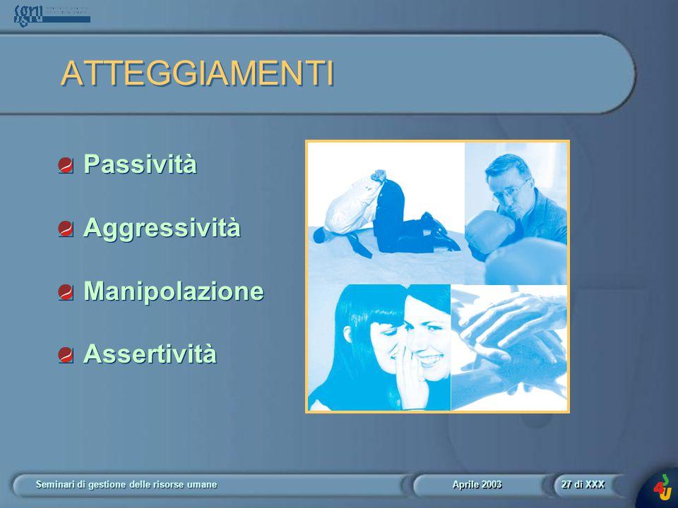 Aprile 2003 Seminari di gestione delle risorse umane27 di XXX ATTEGGIAMENTI Passività Aggressività Manipolazione Assertività Passività Aggressività Manipolazione Assertività