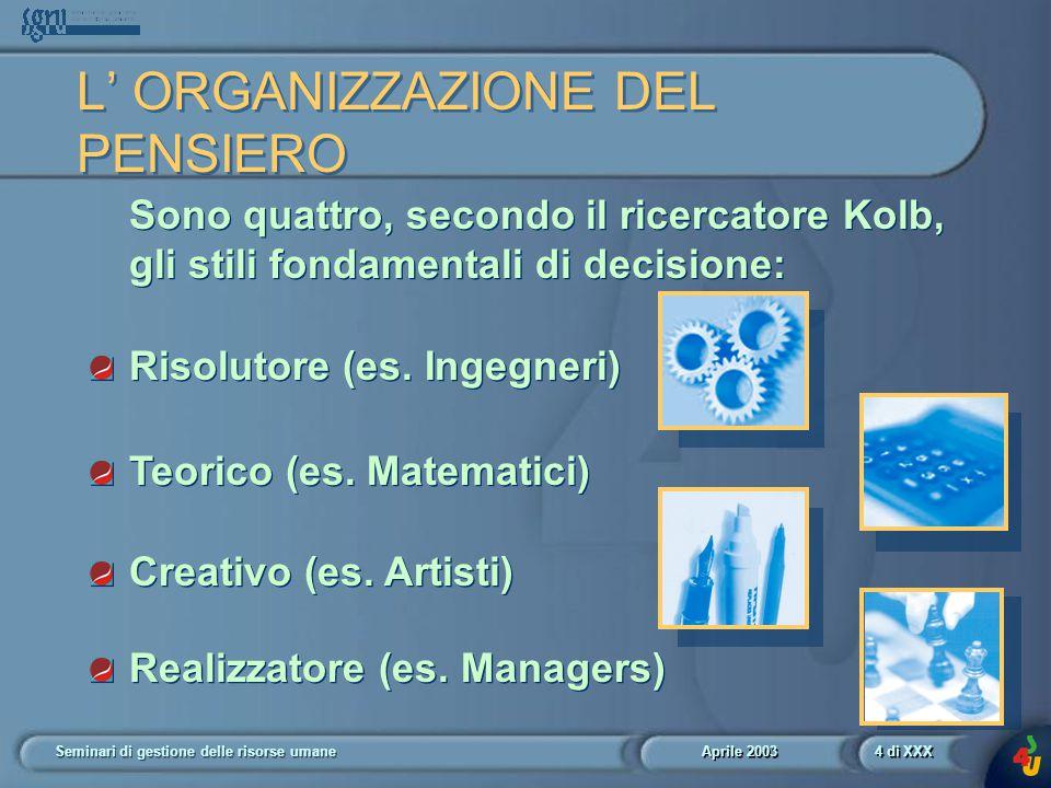 Aprile 2003 Seminari di gestione delle risorse umane5 di XXX STILI DI ORGANIZZAZIONE DEL PENSIERO SECONDO KOLB Diagramma 1.