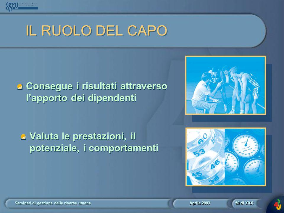 Aprile 2003 Seminari di gestione delle risorse umane50 di XXX IL RUOLO DEL CAPO Valuta le prestazioni, il potenziale, i comportamenti Consegue i risultati attraverso l'apporto dei dipendenti