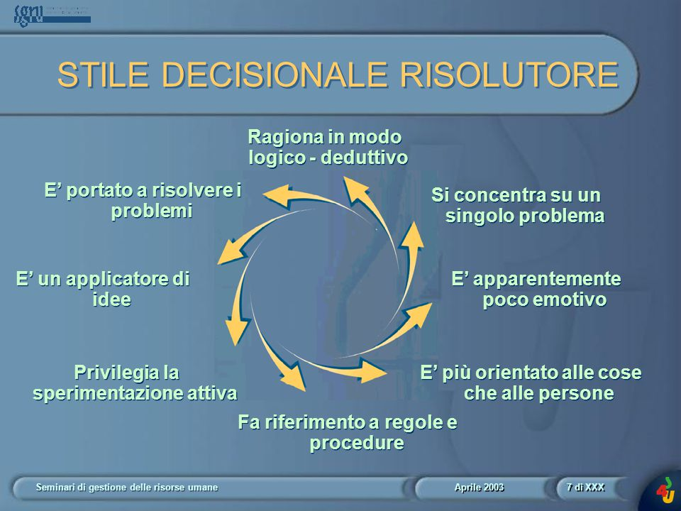 Aprile 2003 Seminari di gestione delle risorse umane48 di XXX LA GESTIONE DELLE DEVIAZIONI Diagramma 13.