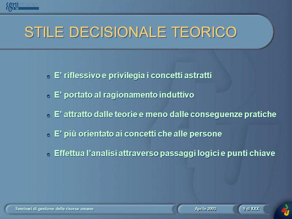 Aprile 2003 Seminari di gestione delle risorse umane40 di XXX Relazioni + Relazioni - Compiti - Compiti + ORIENTAMENTO COMPITI / RELAZIONI Influenzamento Soft Sell Stile Decisionale Creativo Atteggiamento Manipolatorio Influenzamento Win - Win Stile Decisionale Realizzatore Atteggiamento Assertivo Influenzamento Nullo Stile Decisionale Teorico Atteggiamento Passivo Influenzamento Hard Sell Stile Decisionale Risolutore Atteggiamento Aggressivo