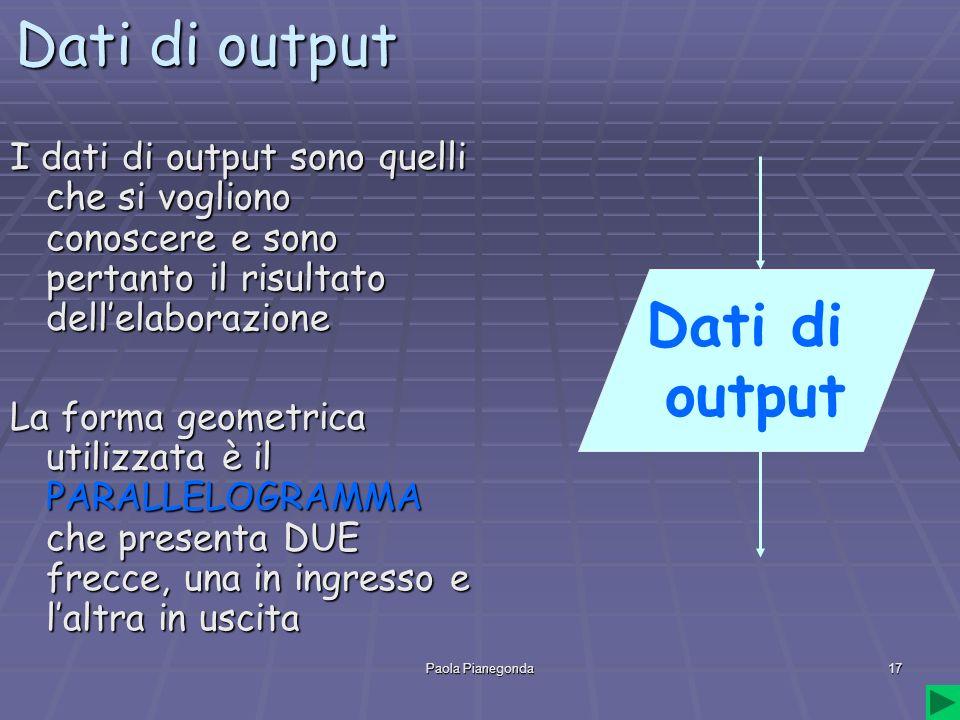Paola Pianegonda17 Dati di output I dati di output sono quelli che si vogliono conoscere e sono pertanto il risultato dell'elaborazione La forma geometrica utilizzata è il PARALLELOGRAMMA che presenta DUE frecce, una in ingresso e l'altra in uscita Dati di output