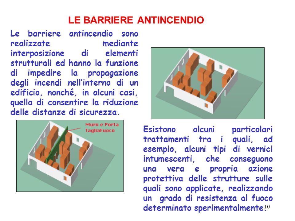 10 Le barriere antincendio sono realizzate mediante interposizione di elementi strutturali ed hanno la funzione di impedire la propagazione degli ince