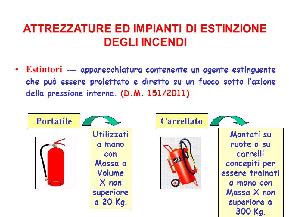 18 Estintori --- apparecchiatura contenente un agente estinguente che può essere proiettato e diretto su un fuoco sotto l'azione della pressione inter