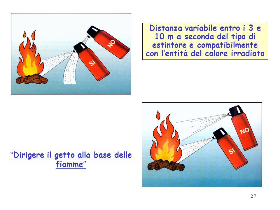 """27 """"Dirigere il getto alla base delle fiamme"""" Distanza variabile entro i 3 e 10 m a seconda del tipo di estintore e compatibilmente con l'entità del c"""