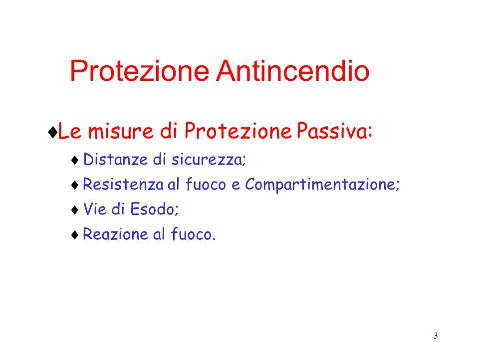 3 Protezione Antincendio  Le misure di Protezione Passiva:  Distanze di sicurezza;  Resistenza al fuoco e Compartimentazione;  Vie di Esodo;  Rea