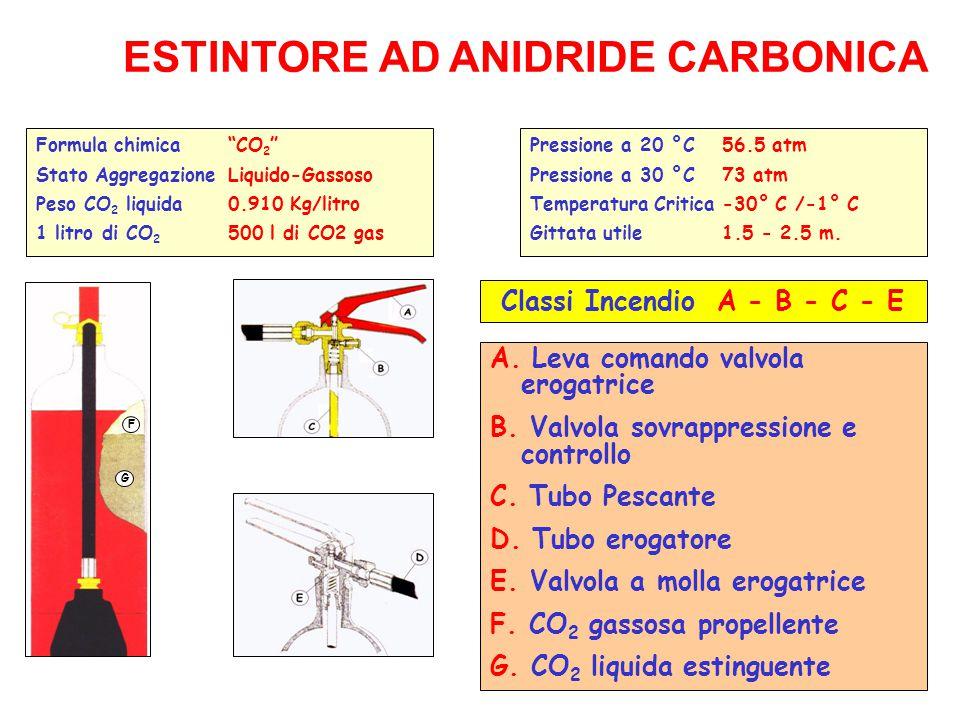 """31 Formula chimica""""CO 2 """" Stato AggregazioneLiquido-Gassoso Peso CO 2 liquida0.910 Kg/litro 1 litro di CO 2 500 l di CO2 gas ESTINTORE AD ANIDRIDE CAR"""