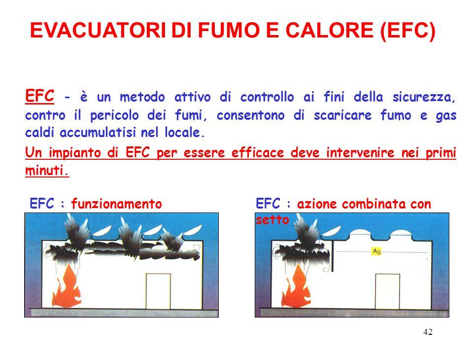 42 EFC - è un metodo attivo di controllo ai fini della sicurezza, contro il pericolo dei fumi, consentono di scaricare fumo e gas caldi accumulatisi n