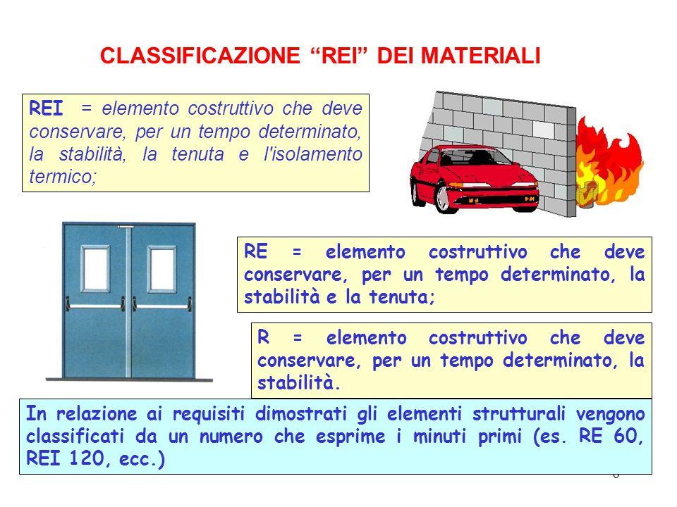 6 RE = elemento costruttivo che deve conservare, per un tempo determinato, la stabilità e la tenuta; REI = elemento costruttivo che deve conservare, p