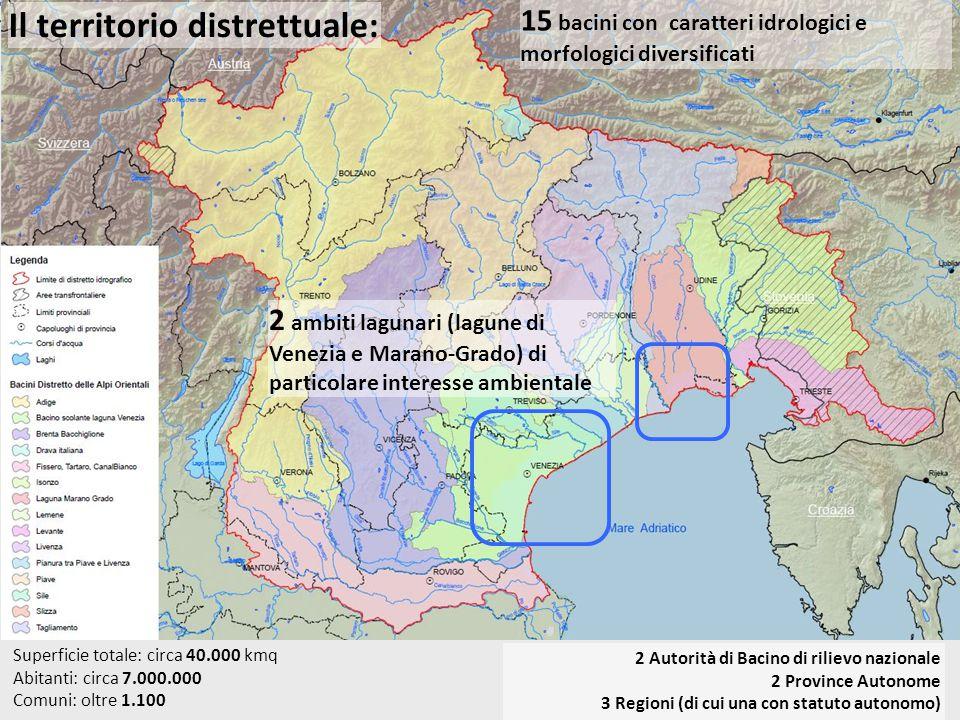 D ISTRETTO I DROGRAFICO DELLE A LPI O RIENTALI P IANO DI G ESTIONE 2015-2021 DIRETTIVA QUADRO ACQUE 2000/60/CE Attività di aggiornamento 15 bacini con caratteri idrologici e morfologici diversificati Il territorio distrettuale: Superficie totale: circa 40.000 kmq Abitanti: circa 7.000.000 Comuni: oltre 1.100 2 ambiti lagunari (lagune di Venezia e Marano-Grado) di particolare interesse ambientale 2 Autorità di Bacino di rilievo nazionale 2 Province Autonome 3 Regioni (di cui una con statuto autonomo)
