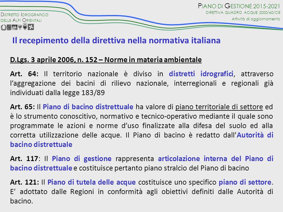 D ISTRETTO I DROGRAFICO DELLE A LPI O RIENTALI P IANO DI G ESTIONE 2015-2021 DIRETTIVA QUADRO ACQUE 2000/60/CE Attività di aggiornamento Il recepimento della direttiva nella normativa italiana D.Lgs.