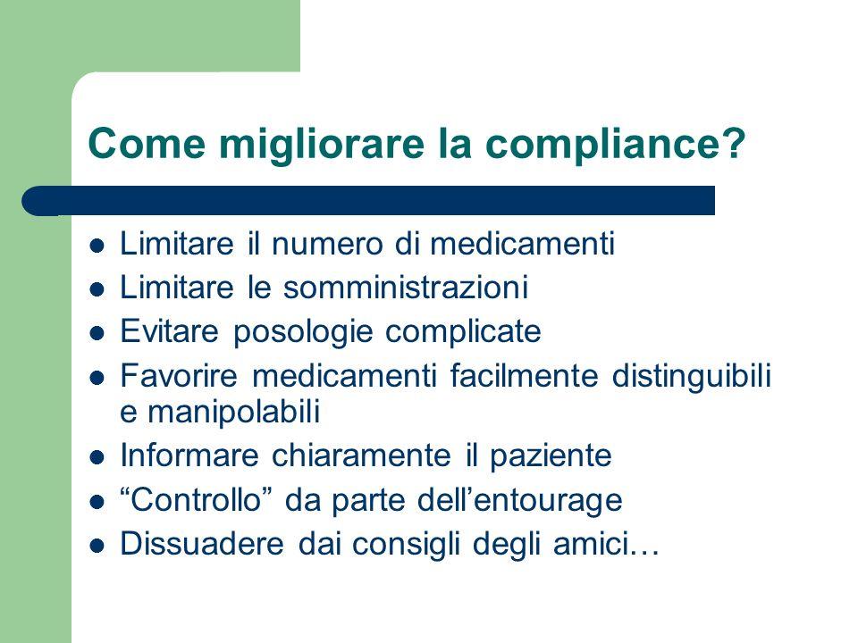 Come migliorare la compliance? Limitare il numero di medicamenti Limitare le somministrazioni Evitare posologie complicate Favorire medicamenti facilm