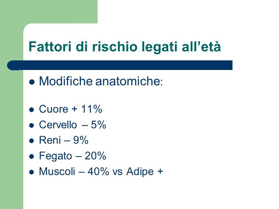 Fattori di rischio legati all'età Modifiche anatomiche : Cuore + 11% Cervello – 5% Reni – 9% Fegato – 20% Muscoli – 40% vs Adipe +