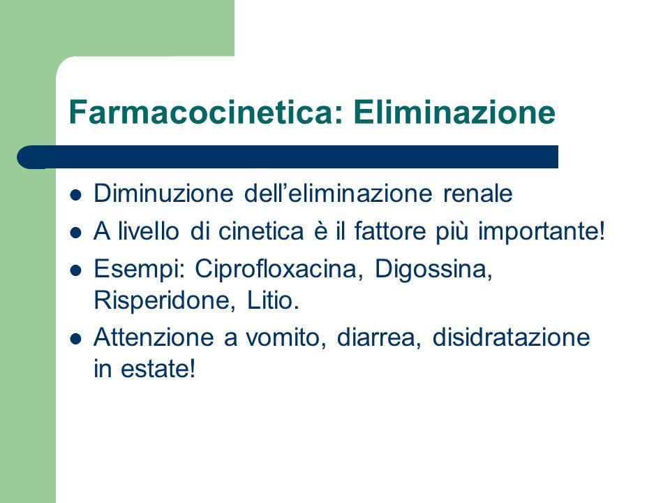 Modifiche Farmacodinamiche Azione del farmaco sull'organismo