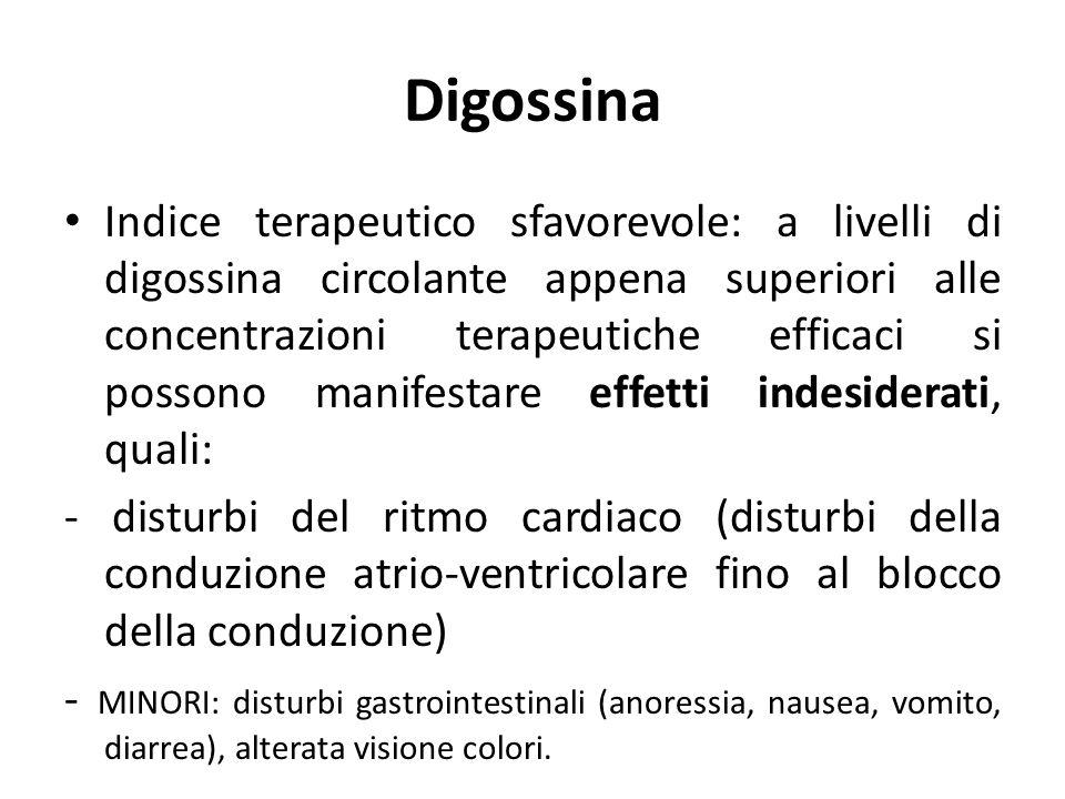 Digossina Indice terapeutico sfavorevole: a livelli di digossina circolante appena superiori alle concentrazioni terapeutiche efficaci si possono mani
