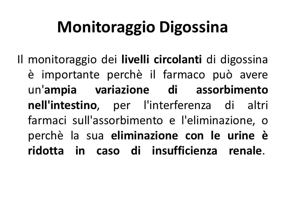 Monitoraggio Digossina Il monitoraggio dei livelli circolanti di digossina è importante perchè il farmaco può avere un ampia variazione di assorbimento nell intestino, per l interferenza di altri farmaci sull assorbimento e l eliminazione, o perchè la sua eliminazione con le urine è ridotta in caso di insufficienza renale.