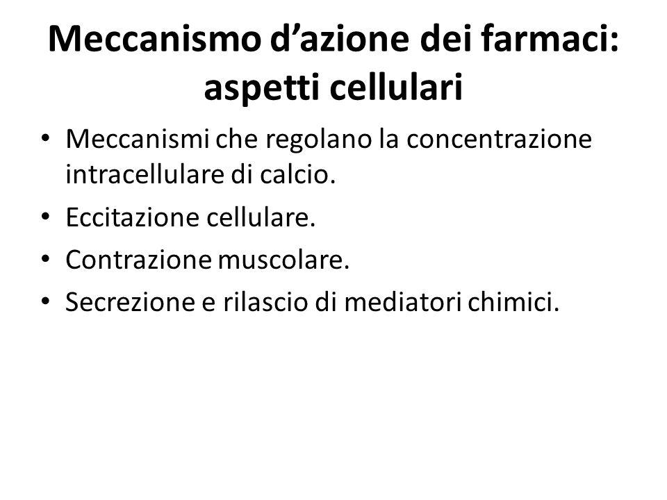 Meccanismo d'azione dei farmaci: aspetti cellulari Meccanismi che regolano la concentrazione intracellulare di calcio. Eccitazione cellulare. Contrazi
