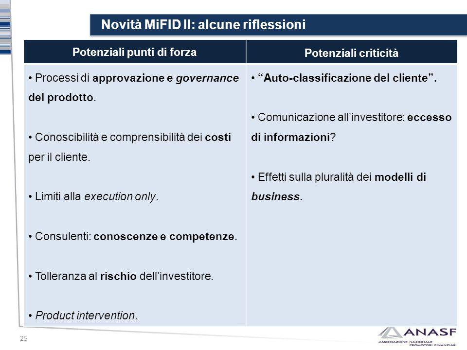 Novità MiFID II: alcune riflessioni 25 Potenziali punti di forza Potenziali criticità Processi di approvazione e governance del prodotto. Conoscibilit