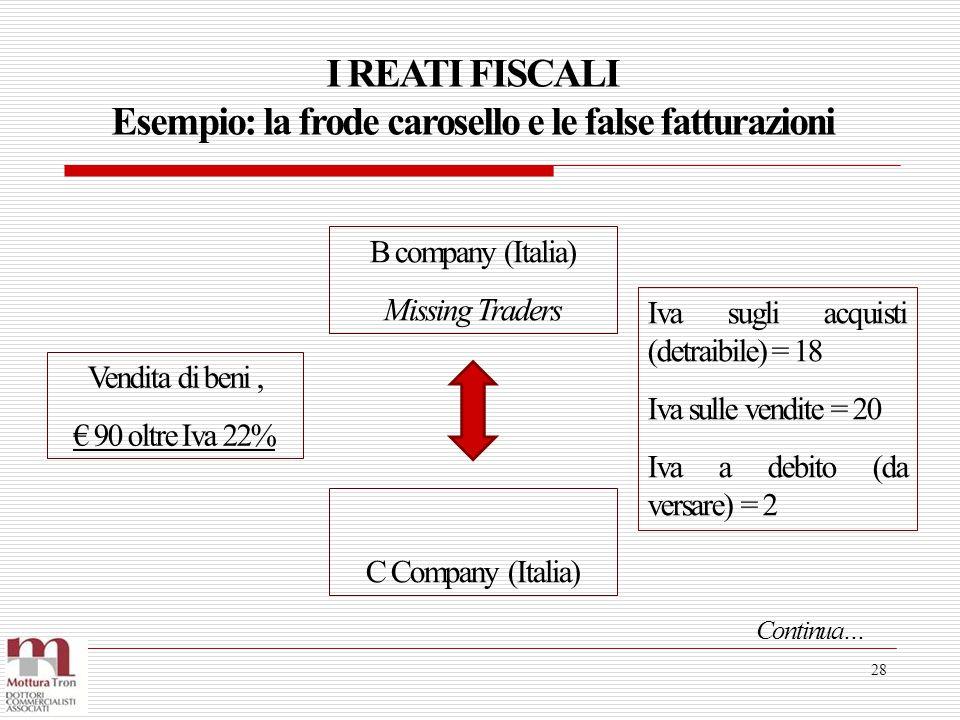 I REATI FISCALI Esempio: la frode carosello e le false fatturazioni 28 Vendita di beni, € 90 oltre Iva 22% B company (Italia) Missing Traders C Compan