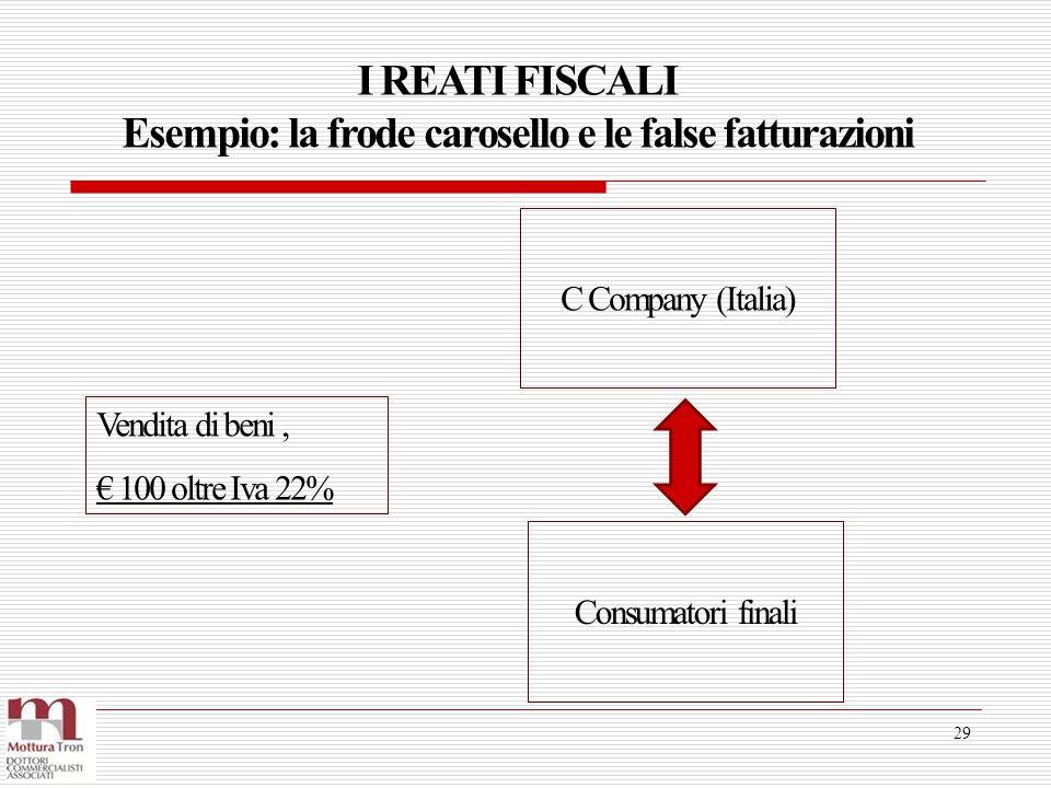 I REATI FISCALI Esempio: la frode carosello e le false fatturazioni 29 Vendita di beni, € 100 oltre Iva 22% C Company (Italia) Consumatori finali