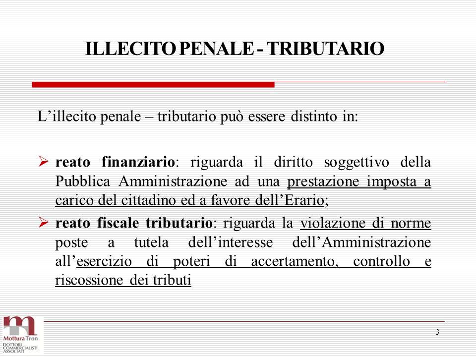 I REATI FISCALI Art.5 - D. Lgs 74/2000 14 Omessa dichiarazione «… 1.