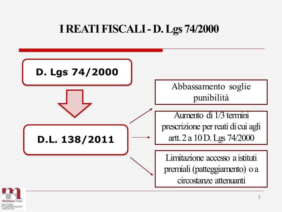 I REATI FISCALI - D. Lgs 74/2000 5 D. Lgs 74/2000 D.L. 138/2011 Abbassamento soglie punibilità Aumento di 1/3 termini prescrizione per reati di cui ag