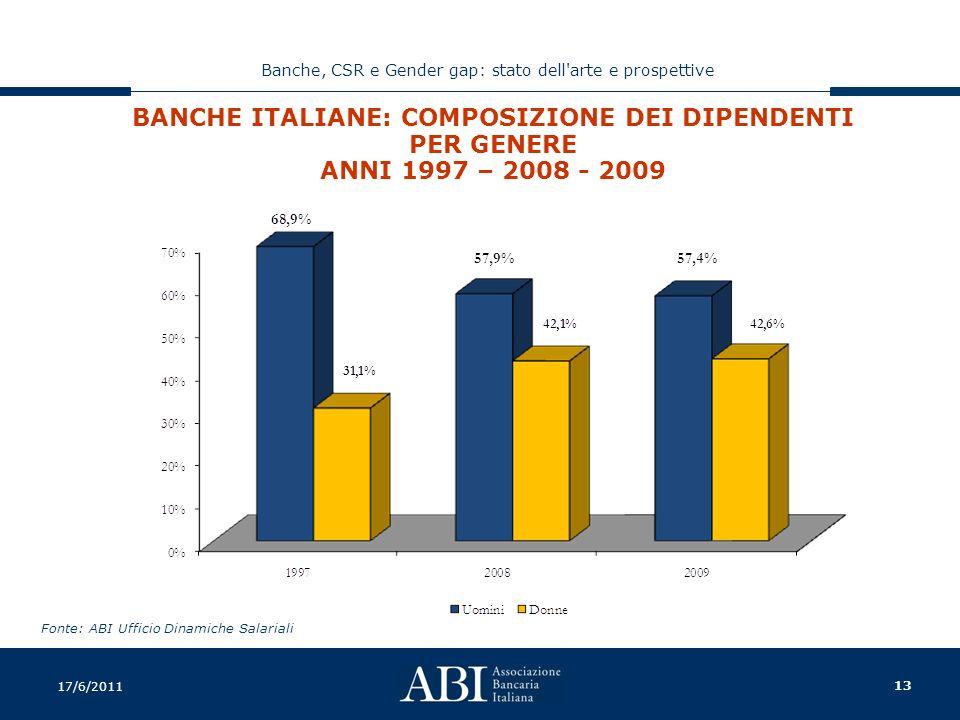 13 Banche, CSR e Gender gap: stato dell arte e prospettive 17/6/2011 BANCHE ITALIANE: COMPOSIZIONE DEI DIPENDENTI PER GENERE ANNI 1997 – 2008 - 2009 Fonte: ABI Ufficio Dinamiche Salariali