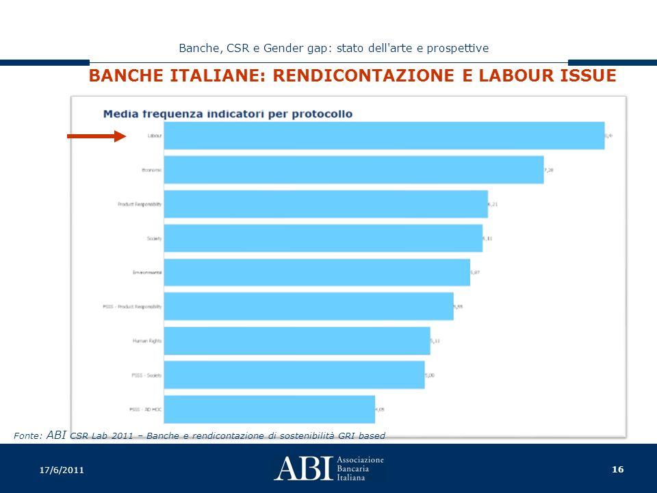 16 Banche, CSR e Gender gap: stato dell arte e prospettive 17/6/2011 BANCHE ITALIANE: RENDICONTAZIONE E LABOUR ISSUE Fonte: ABI CSR Lab 2011 – Banche e rendicontazione di sostenibilità GRI based