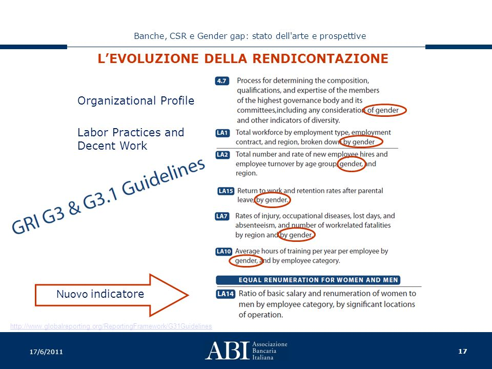 17 Banche, CSR e Gender gap: stato dell arte e prospettive 17/6/2011 Organizational Profile Labor Practices and Decent Work http://www.globalreporting.org/ReportingFramework/G31Guidelines Nuovo indicatore L'EVOLUZIONE DELLA RENDICONTAZIONE
