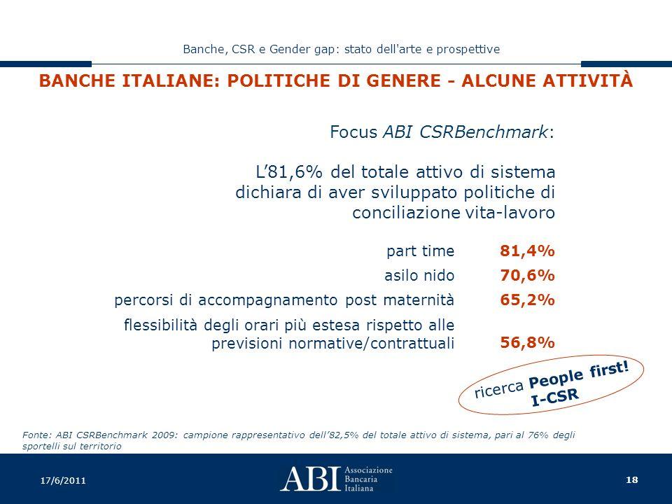 18 Banche, CSR e Gender gap: stato dell arte e prospettive 17/6/2011 BANCHE ITALIANE: POLITICHE DI GENERE - ALCUNE ATTIVITÀ Focus ABI CSRBenchmark: L'81,6% del totale attivo di sistema dichiara di aver sviluppato politiche di conciliazione vita-lavoro part time81,4% asilo nido70,6% percorsi di accompagnamento post maternità65,2% flessibilità degli orari più estesa rispetto alle previsioni normative/contrattuali56,8% Fonte: ABI CSRBenchmark 2009: campione rappresentativo dell'82,5% del totale attivo di sistema, pari al 76% degli sportelli sul territorio ricerca People first.