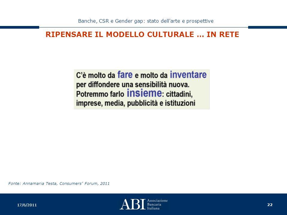 22 Banche, CSR e Gender gap: stato dell arte e prospettive 17/6/2011 RIPENSARE IL MODELLO CULTURALE … IN RETE Fonte: Annamaria Testa, Consumers' Forum, 2011